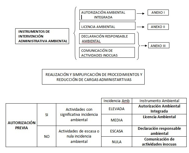 ACTUALIZACION LEGISLATIVA EN MATERIA MEDIOAMBIENTAL